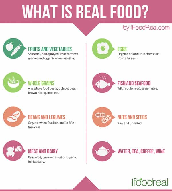 What Is Real Food? Examples of real food along with criteria for choosing real food from this realistic striving for balance working mom of 2.